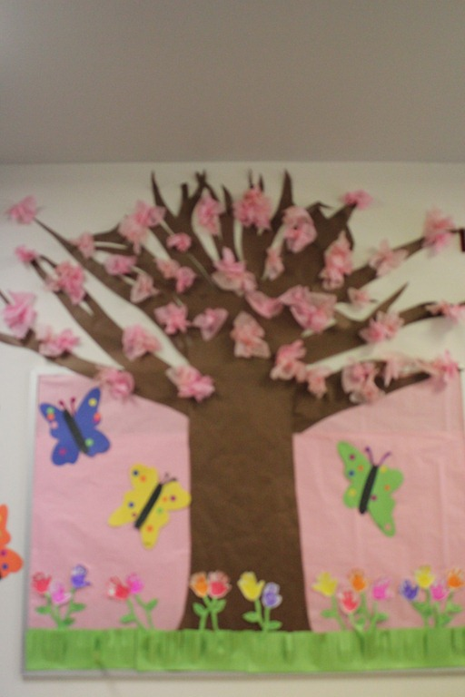 Classroom Decor Birds ~ Spring bulletin board inspiration schoolgirlstyle